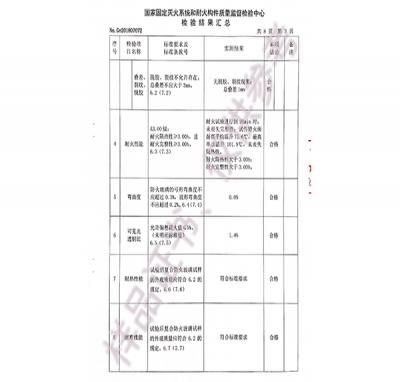 证书 (3)